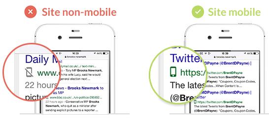 Avantages d'un site responsive design, compatible sur terminaux mobiles