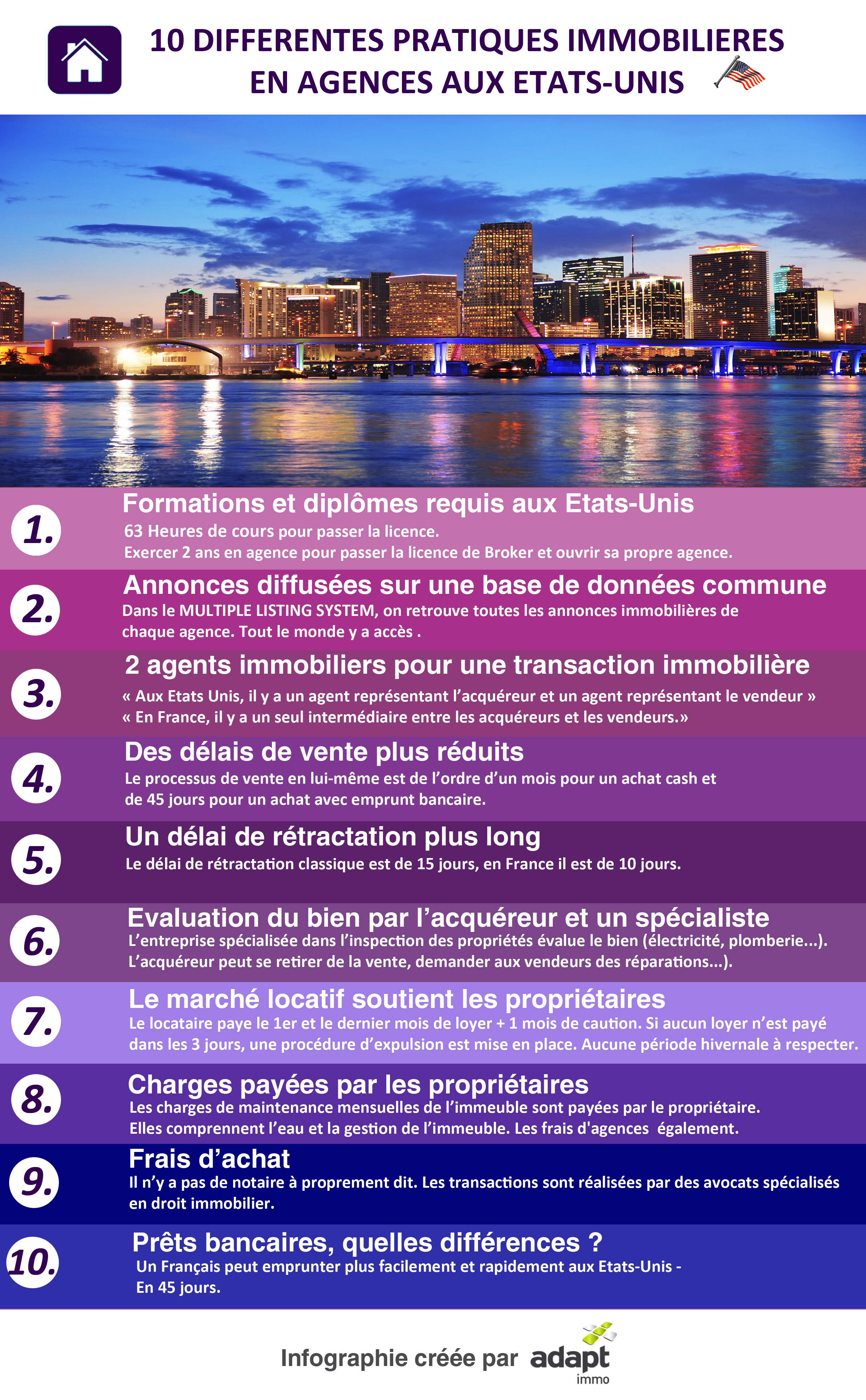 Immobilier Aux Usa 10 Differences Adapt Immo