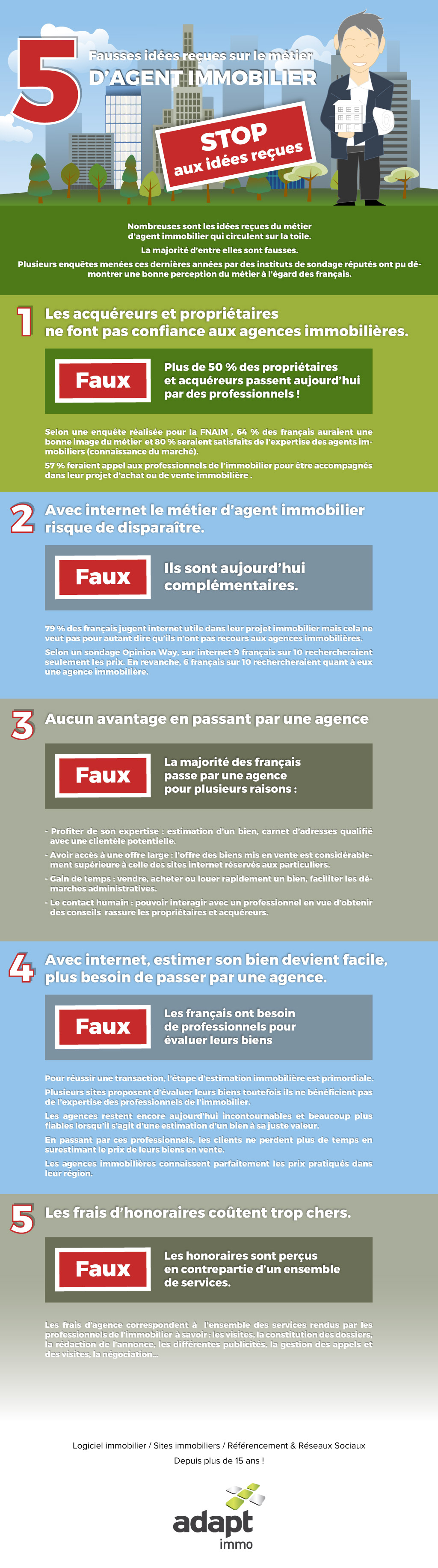 Infographie - Idées reçues du métier d'agent immobilier