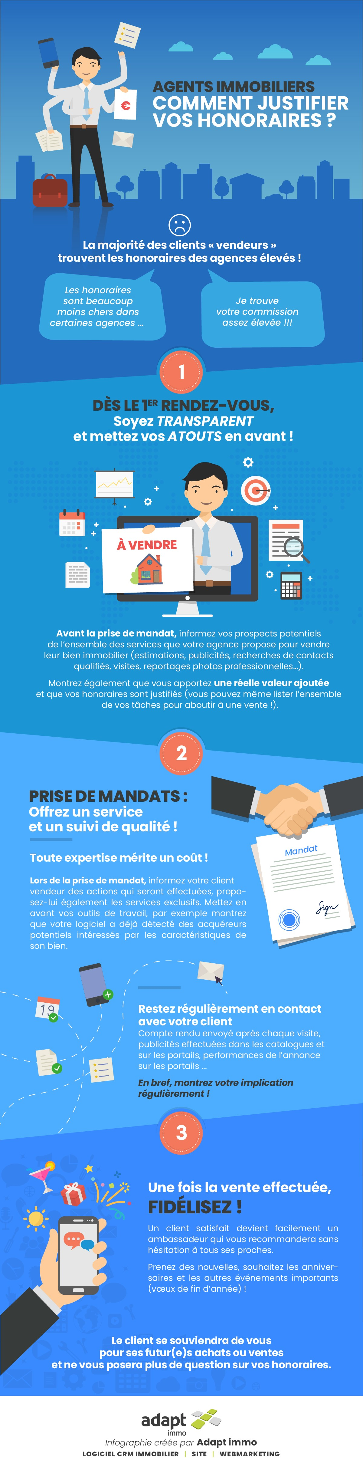 infographie immobilier